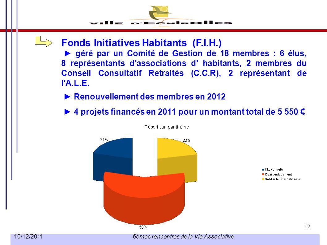 12 10/12/2011 6èmes rencontres de la Vie Associative Fonds Initiatives Habitants (F.I.H.) 4 projets financés en 2011 pour un montant total de 5 550 gé