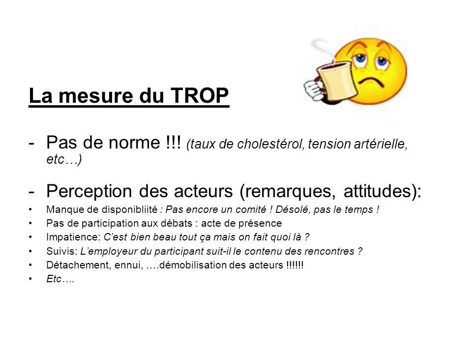 La mesure du TROP -Pas de norme !!.