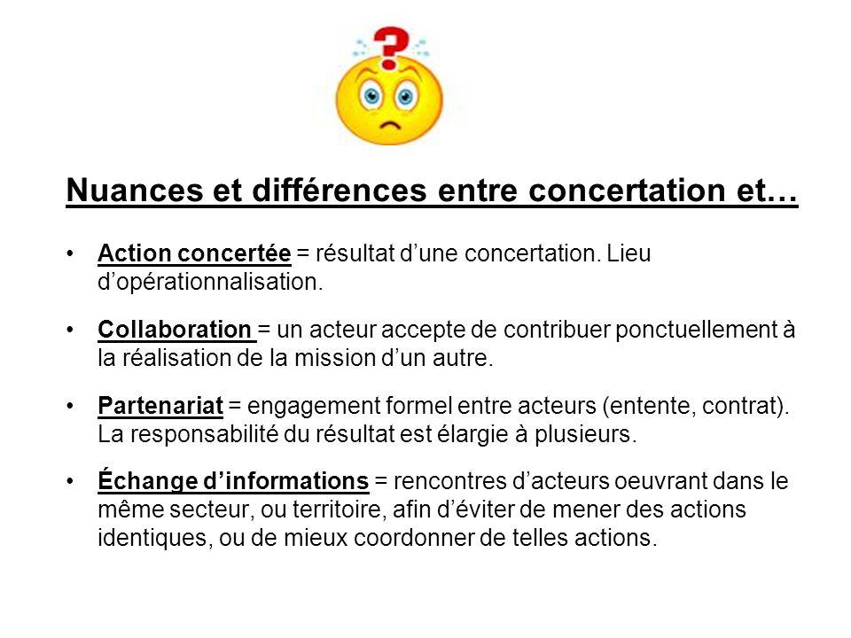 Nuances et différences entre concertation et… Action concertée = résultat dune concertation.