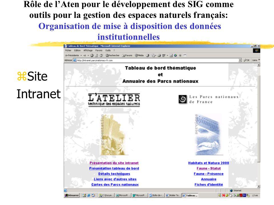 Rôle de lAten pour le développement des SIG comme outils pour la gestion des espaces naturels français: Organisation de mise à disposition des données institutionnelles zSite Intranet