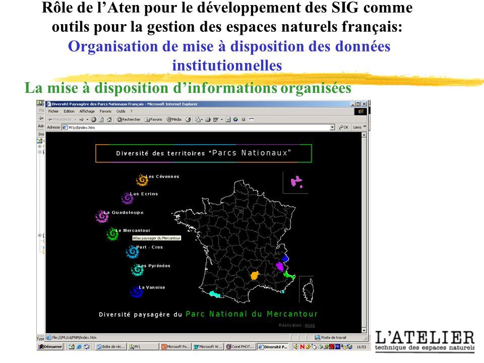 Rôle de lAten pour le développement des SIG comme outils pour la gestion des espaces naturels français: Organisation de mise à disposition des données institutionnelles La mise à disposition dinformations organisées