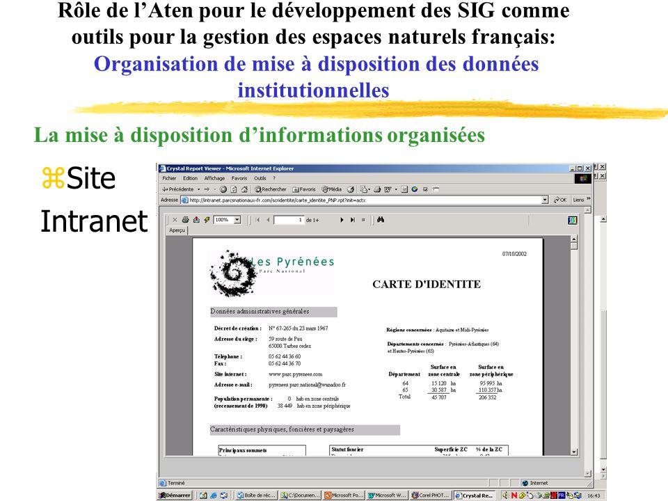 Rôle de lAten pour le développement des SIG comme outils pour la gestion des espaces naturels français: Organisation de mise à disposition des données institutionnelles zSite Intranet La mise à disposition dinformations organisées