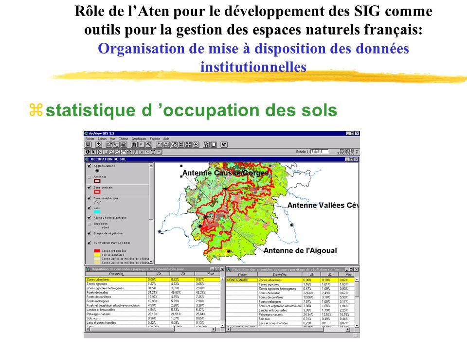 Rôle de lAten pour le développement des SIG comme outils pour la gestion des espaces naturels français: Organisation de mise à disposition des données institutionnelles zstatistique d occupation des sols