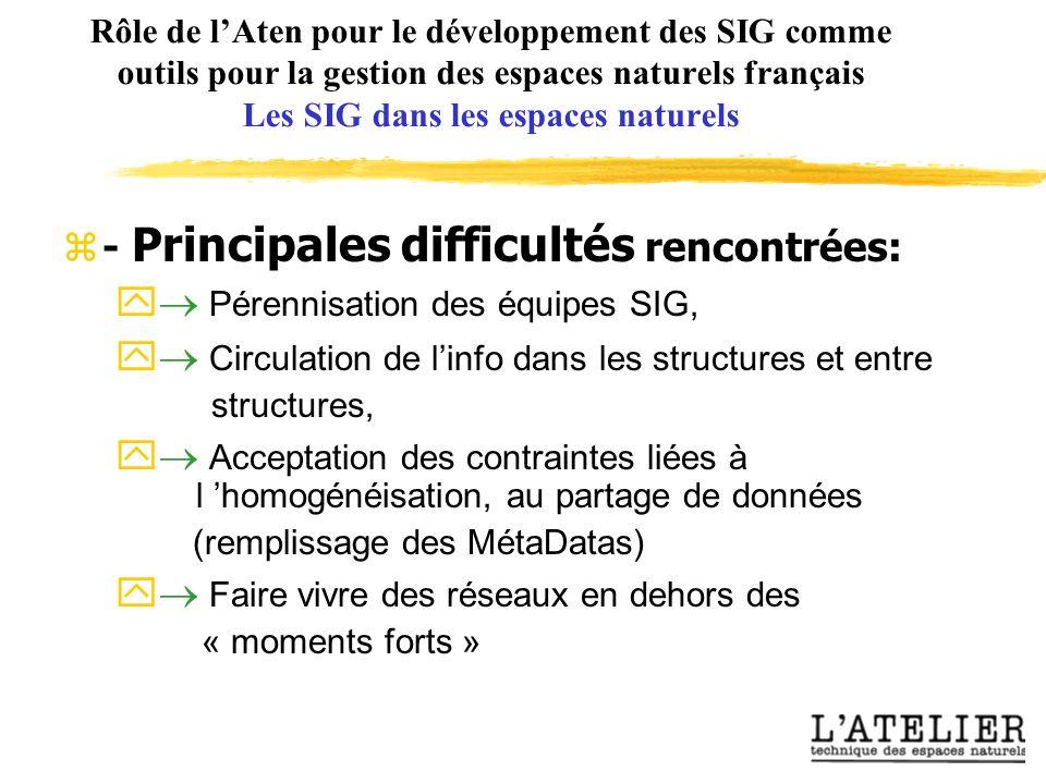 Rôle de lAten pour le développement des SIG comme outils pour la gestion des espaces naturels français Les SIG dans les espaces naturels - Principales
