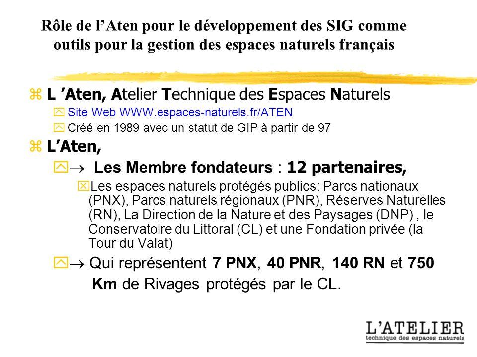 Rôle de lAten pour le développement des SIG comme outils pour la gestion des espaces naturels français zL Aten, Atelier Technique des Espaces Naturels ySite Web WWW.espaces-naturels.fr/ATEN Créé en 1989 avec un statut de GIP à partir de 97 LAten, Les Membre fondateurs : 12 partenaires, xLes espaces naturels protégés publics: Parcs nationaux (PNX), Parcs naturels régionaux (PNR), Réserves Naturelles (RN), La Direction de la Nature et des Paysages (DNP), le Conservatoire du Littoral (CL) et une Fondation privée (la Tour du Valat) y Qui représentent 7 PNX, 40 PNR, 140 RN et 750 Km de Rivages protégés par le CL.