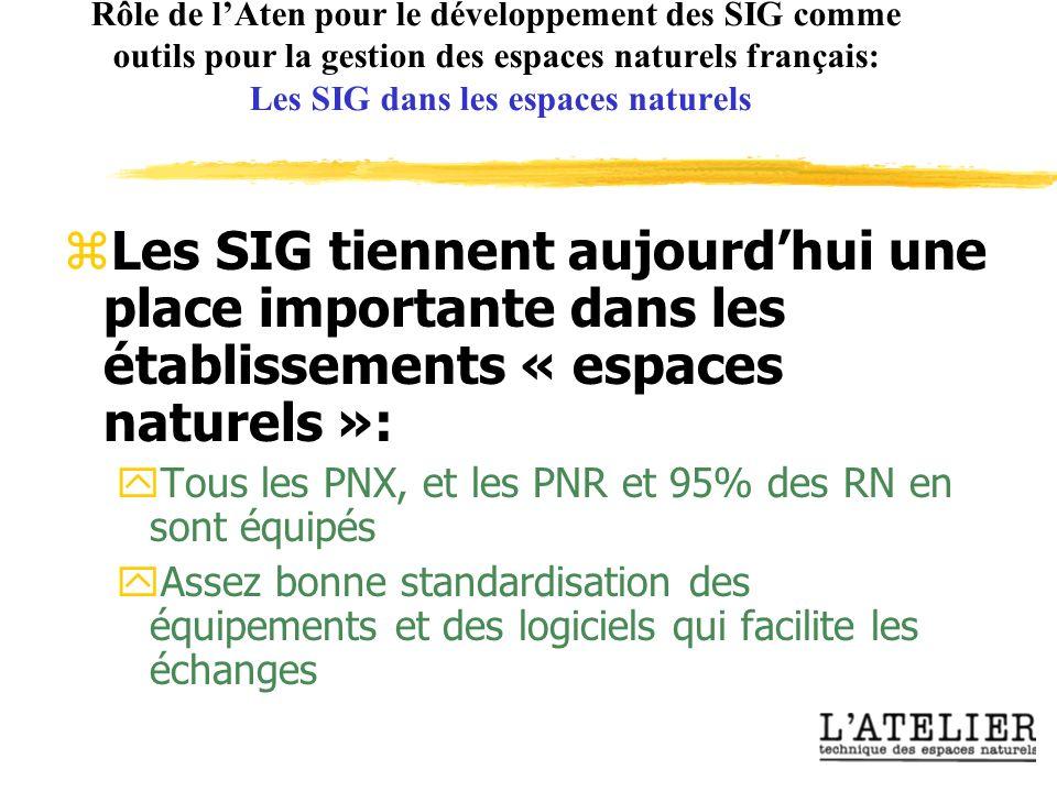 Rôle de lAten pour le développement des SIG comme outils pour la gestion des espaces naturels français: Les SIG dans les espaces naturels zLes SIG tiennent aujourdhui une place importante dans les établissements « espaces naturels »: yTous les PNX, et les PNR et 95% des RN en sont équipés yAssez bonne standardisation des équipements et des logiciels qui facilite les échanges