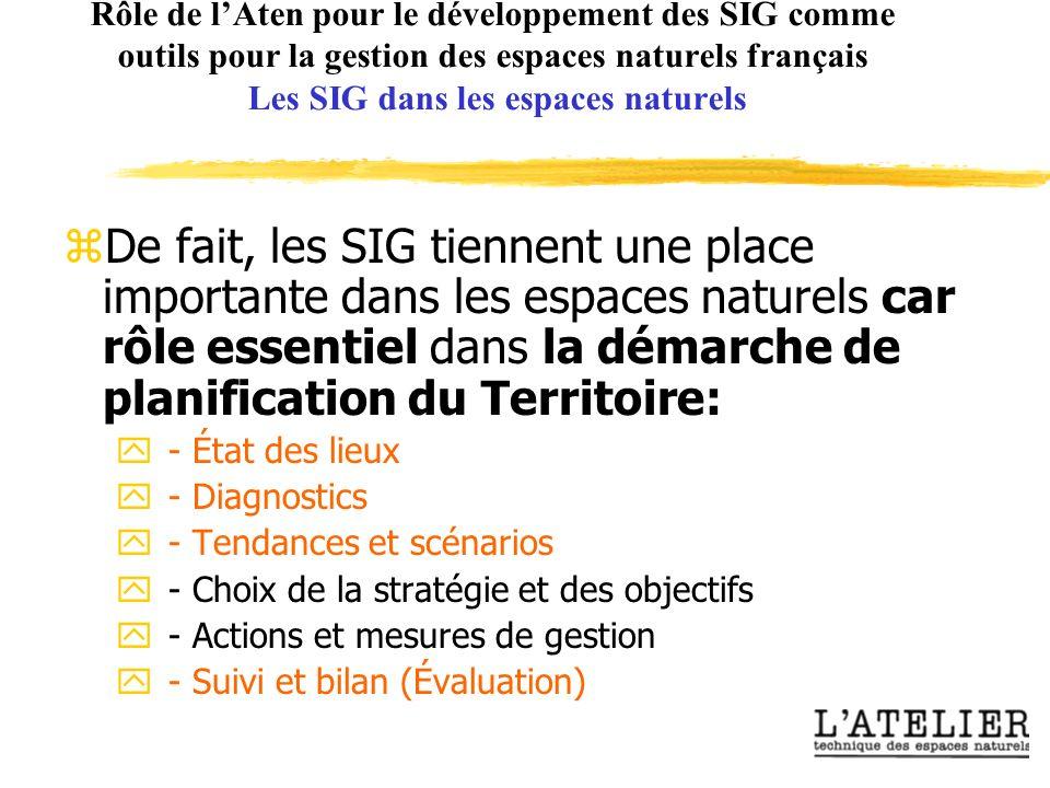 Rôle de lAten pour le développement des SIG comme outils pour la gestion des espaces naturels français Les SIG dans les espaces naturels zDe fait, les SIG tiennent une place importante dans les espaces naturels car rôle essentiel dans la démarche de planification du Territoire: y- État des lieux y- Diagnostics y- Tendances et scénarios y- Choix de la stratégie et des objectifs y- Actions et mesures de gestion y- Suivi et bilan (Évaluation)