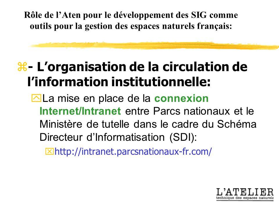 Rôle de lAten pour le développement des SIG comme outils pour la gestion des espaces naturels français: z- Lorganisation de la circulation de linformation institutionnelle: yLa mise en place de la connexion Internet/Intranet entre Parcs nationaux et le Ministère de tutelle dans le cadre du Schéma Directeur dInformatisation (SDI): xhttp://intranet.parcsnationaux-fr.com/