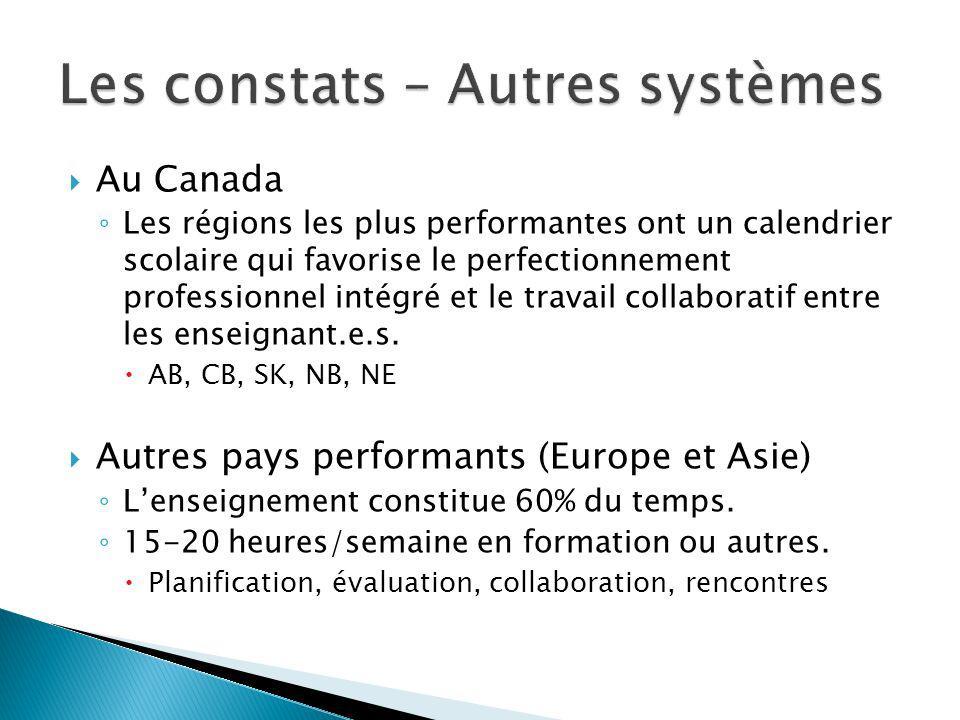 Au Canada Les régions les plus performantes ont un calendrier scolaire qui favorise le perfectionnement professionnel intégré et le travail collaboratif entre les enseignant.e.s.