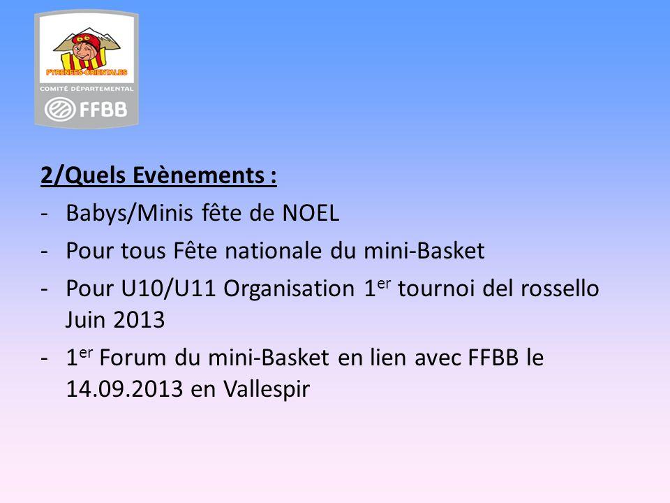 2/Quels Evènements : -Babys/Minis fête de NOEL -Pour tous Fête nationale du mini-Basket -Pour U10/U11 Organisation 1 er tournoi del rossello Juin 2013 -1 er Forum du mini-Basket en lien avec FFBB le 14.09.2013 en Vallespir