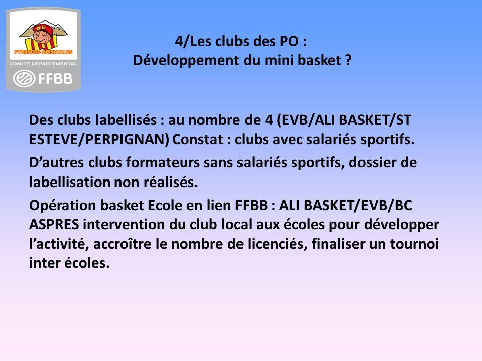 4/Les clubs des PO : Développement du mini basket .