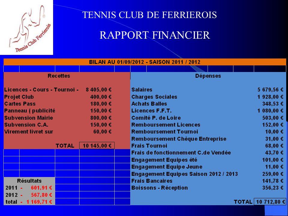 TENNIS CLUB DE FERRIEROIS RAPPORT FINANCIER Merci aux Caves Rivières pour son partenariat financier symbolisé par le premier panneau publicitaire pour le Club