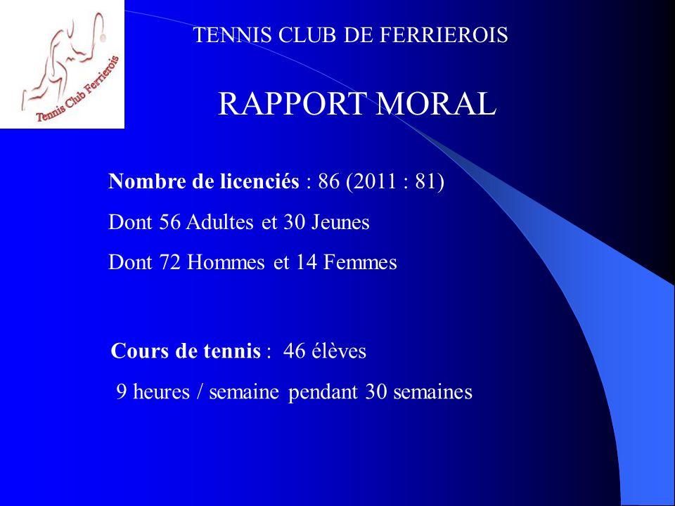 TENNIS CLUB DE FERRIEROIS RAPPORT SPORTIF Une équipe jeune engagée : 15/18 ans Garçons : les Mathieu et Adrien 4ieme de leur poule sur 8 : 5 victoires en 7 rencontres Encourageant !!