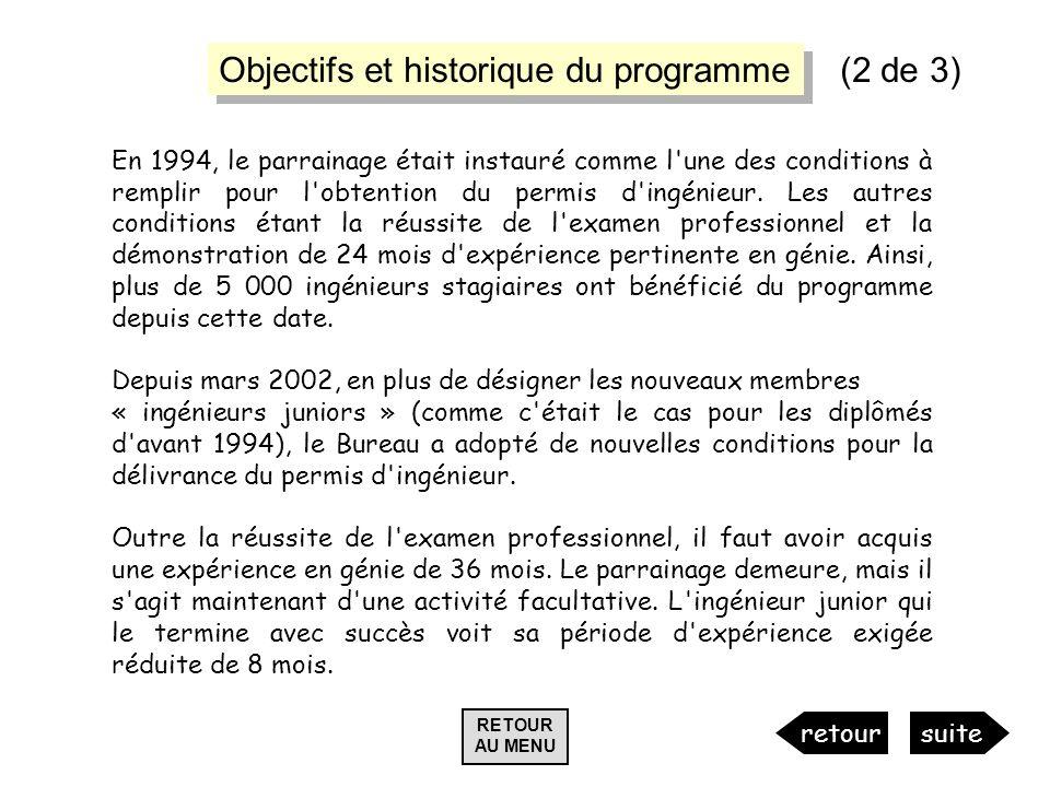 Objectifs et historique du programme En 1994, le parrainage était instauré comme l'une des conditions à remplir pour l'obtention du permis d'ingénieur