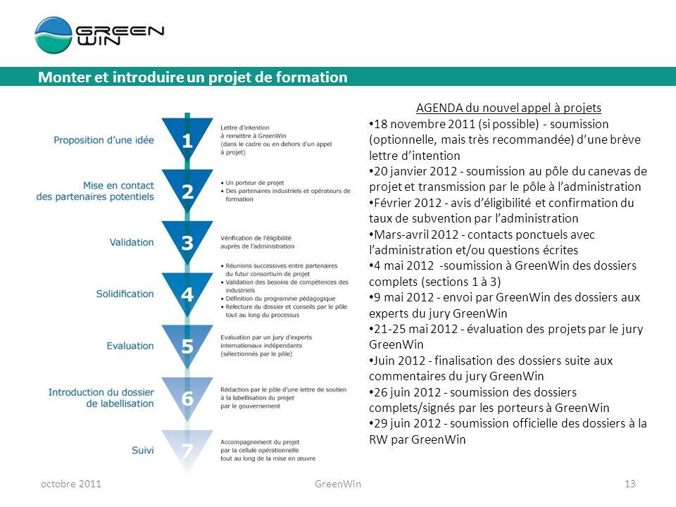 Monter et introduire un projet de formation octobre 2011GreenWin13 AGENDA du nouvel appel à projets 18 novembre 2011 (si possible) - soumission (optio