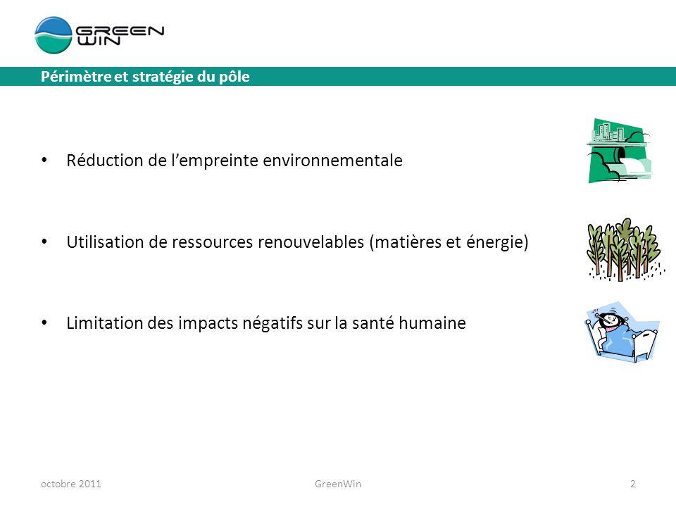 Périmètre et stratégie du pôle Réduction de lempreinte environnementale Utilisation de ressources renouvelables (matières et énergie) Limitation des impacts négatifs sur la santé humaine octobre 2011GreenWin2