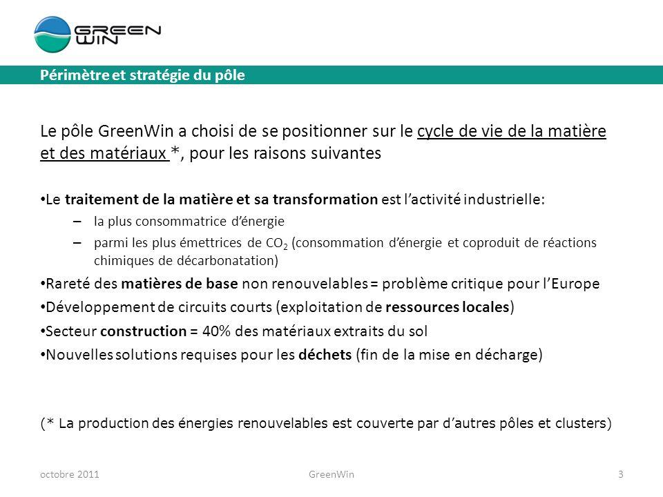 Périmètre et stratégie du pôle Le pôle GreenWin a choisi de se positionner sur le cycle de vie de la matière et des matériaux *, pour les raisons suiv