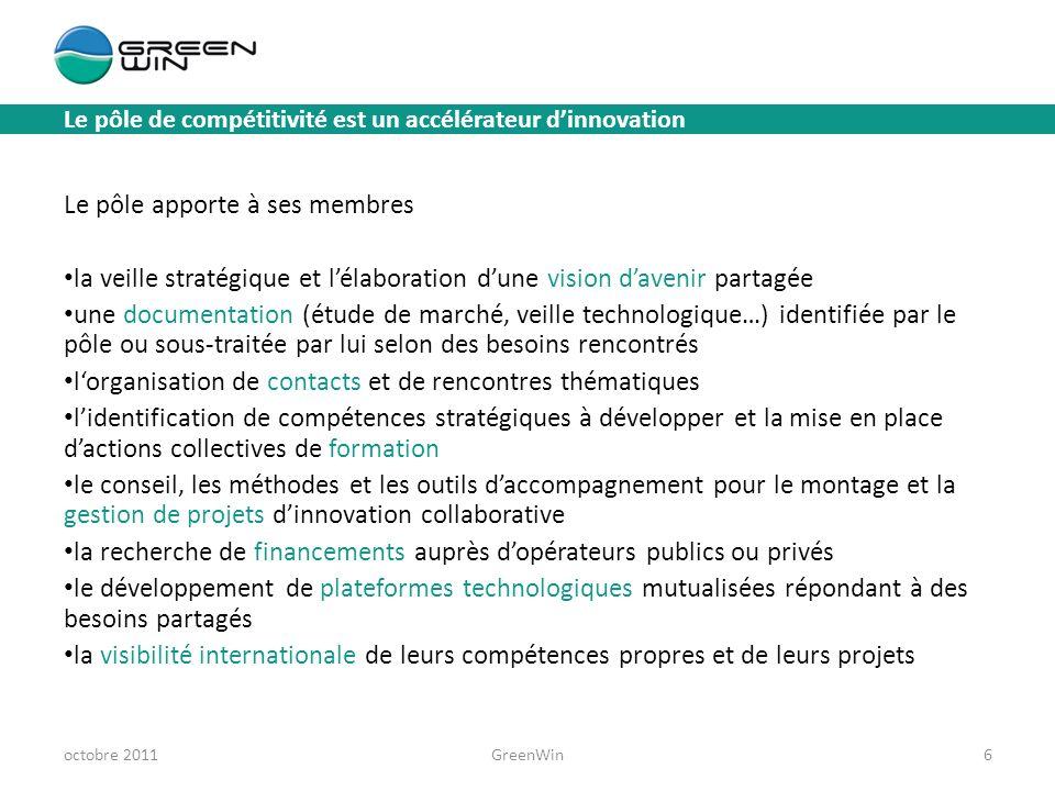 Le pôle apporte à ses membres la veille stratégique et lélaboration dune vision davenir partagée une documentation (étude de marché, veille technologi