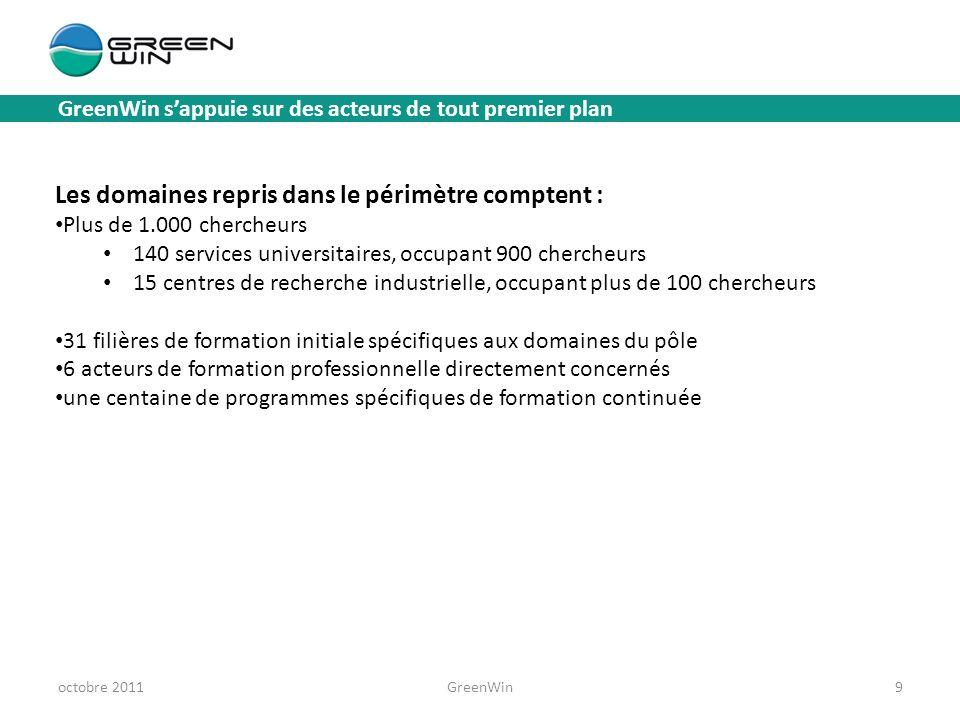 Activité du pôle et thématiques prioritaires octobre 2011GreenWin10