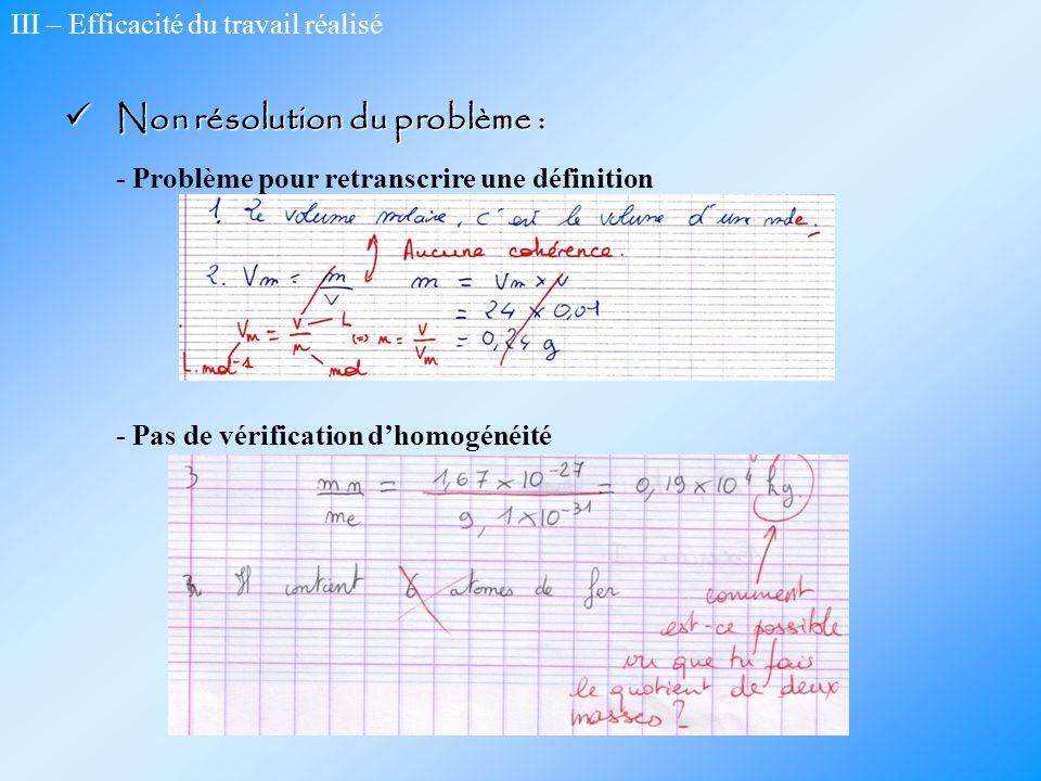 III – Efficacité du travail réalisé - Pas de vérification dhomogénéité Non résolution du problème : Non résolution du problème : - Problème pour retra