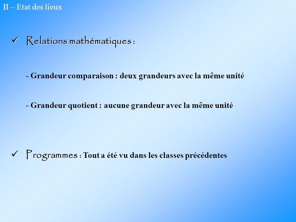 II – Etat des lieux Relations mathématiques : Relations mathématiques : - Grandeur comparaison : deux grandeurs avec la même unité - Grandeur quotient