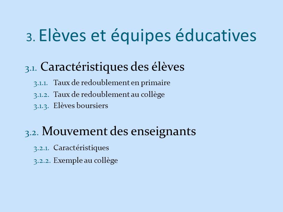 3. Elèves et équipes éducatives 3.1. Caractéristiques des élèves 3.1.1.Taux de redoublement en primaire 3.1.2.Taux de redoublement au collège 3.1.3.El