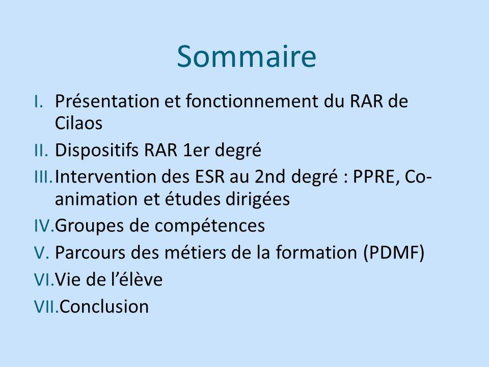 Sommaire I. Présentation et fonctionnement du RAR de Cilaos II. Dispositifs RAR 1er degré III. Intervention des ESR au 2nd degré : PPRE, Co- animation