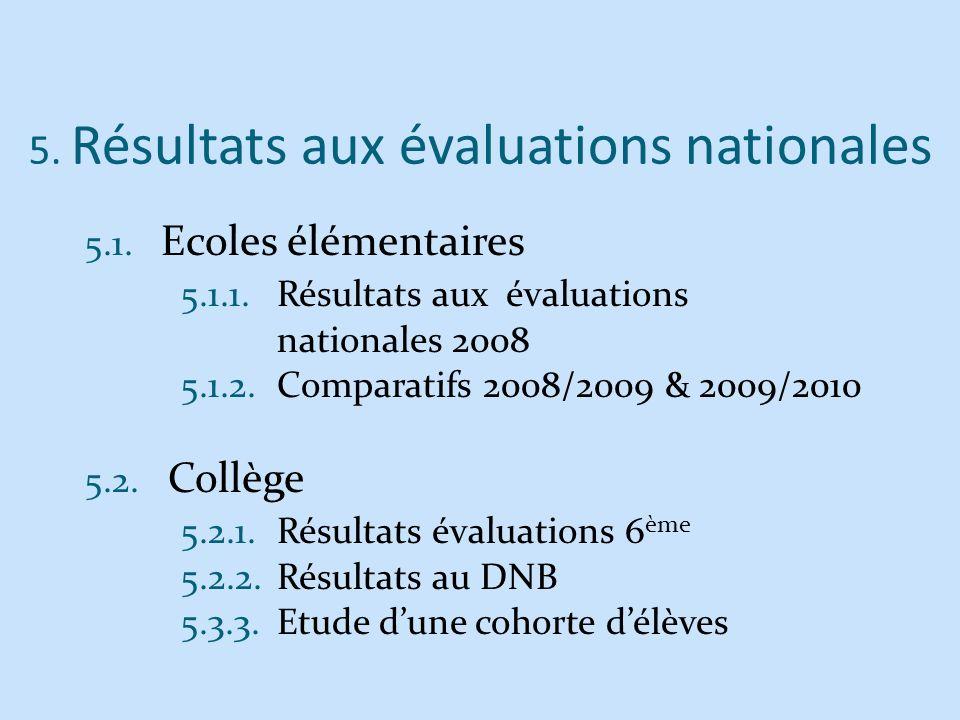 5. Résultats aux évaluations nationales 5.1. Ecoles élémentaires 5.1.1.Résultats aux évaluations nationales 2008 5.1.2.Comparatifs 2008/2009 & 2009/20