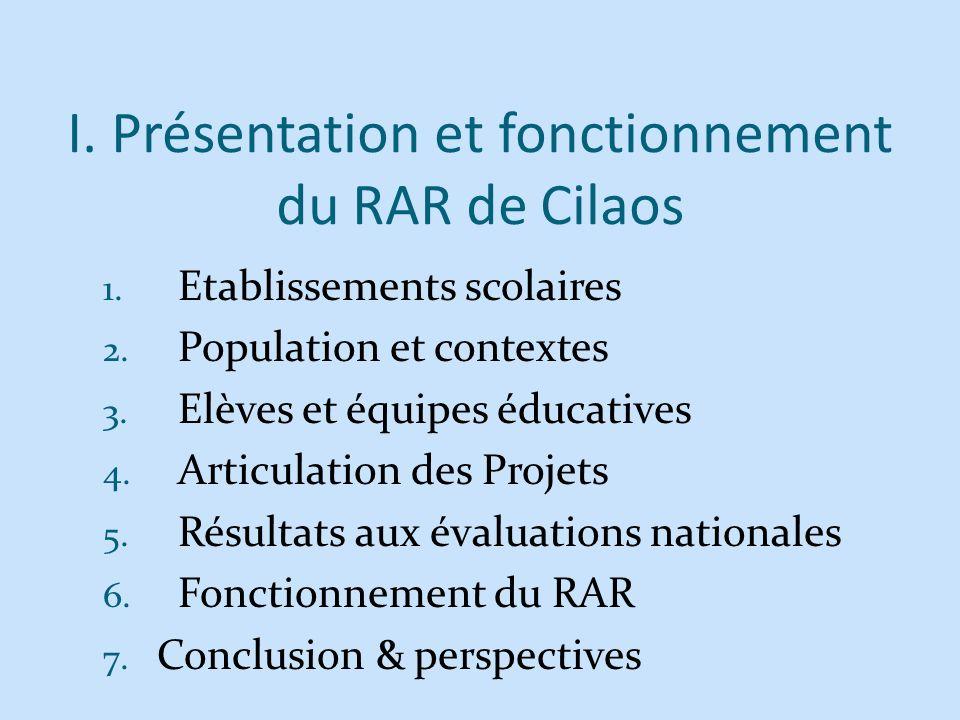 I. Présentation et fonctionnement du RAR de Cilaos 1. Etablissements scolaires 2. Population et contextes 3. Elèves et équipes éducatives 4. Articulat