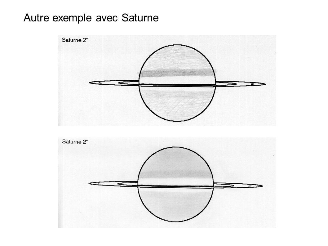 Autre exemple avec Saturne