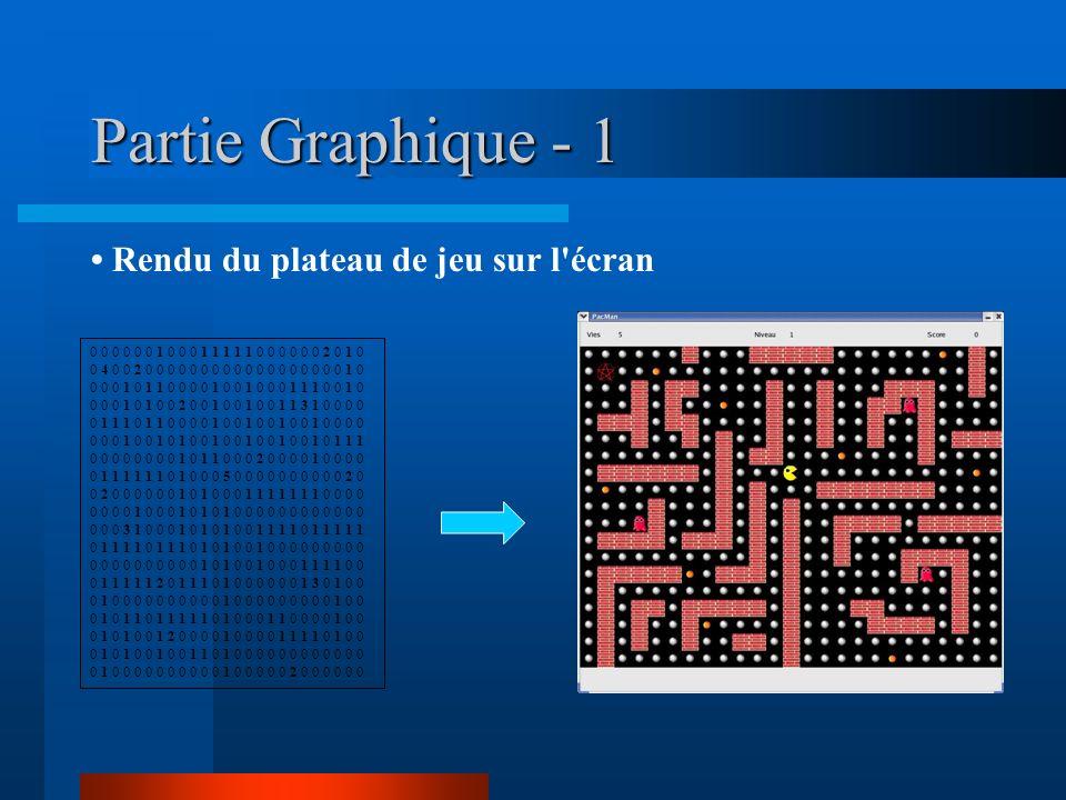 Partie Graphique - 1 0 0 0 0 0 0 1 0 0 0 1 1 1 1 1 0 0 0 0 0 0 2 0 1 0 0 4 0 0 2 0 0 0 0 0 0 0 0 0 0 0 0 0 0 0 0 0 0 1 0 0 0 0 1 0 1 1 0 0 0 0 1 0 0 1
