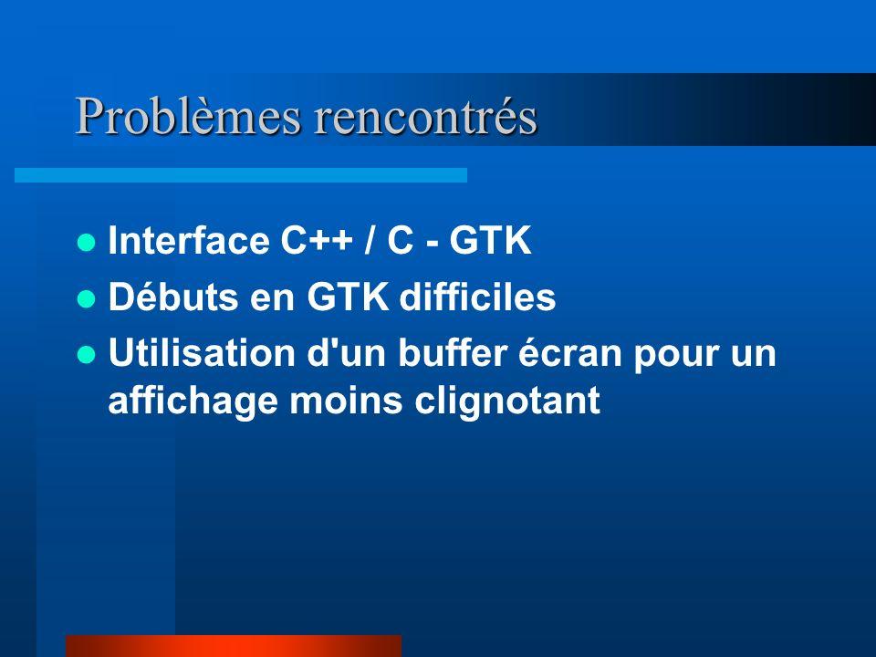 Problèmes rencontrés Interface C++ / C - GTK Débuts en GTK difficiles Utilisation d'un buffer écran pour un affichage moins clignotant