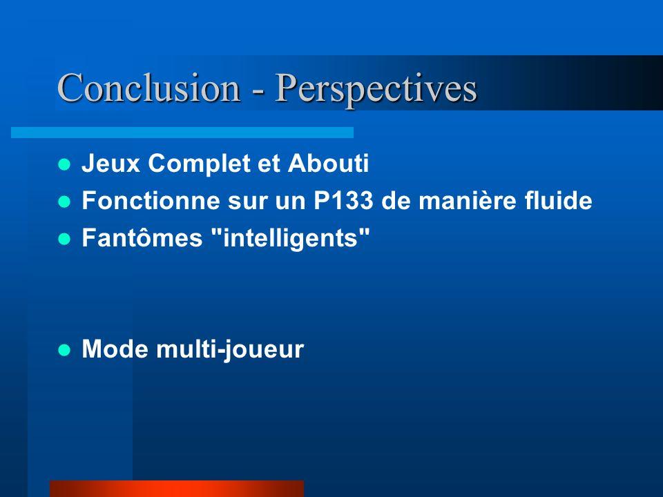 Conclusion - Perspectives Jeux Complet et Abouti Fonctionne sur un P133 de manière fluide Fantômes