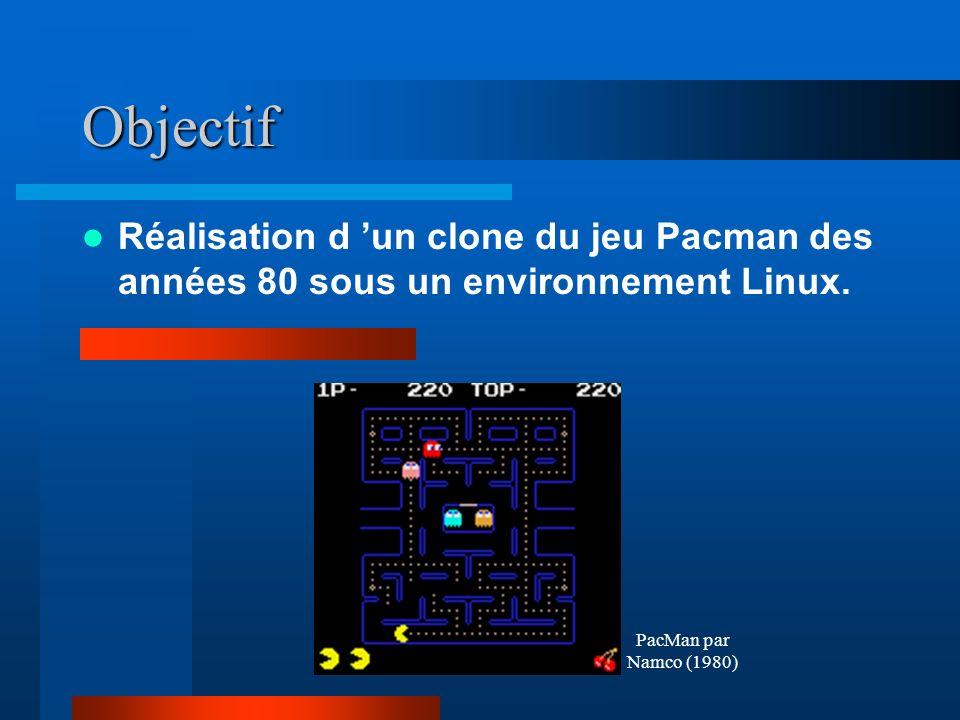 Objectif Réalisation d un clone du jeu Pacman des années 80 sous un environnement Linux. PacMan par Namco (1980)