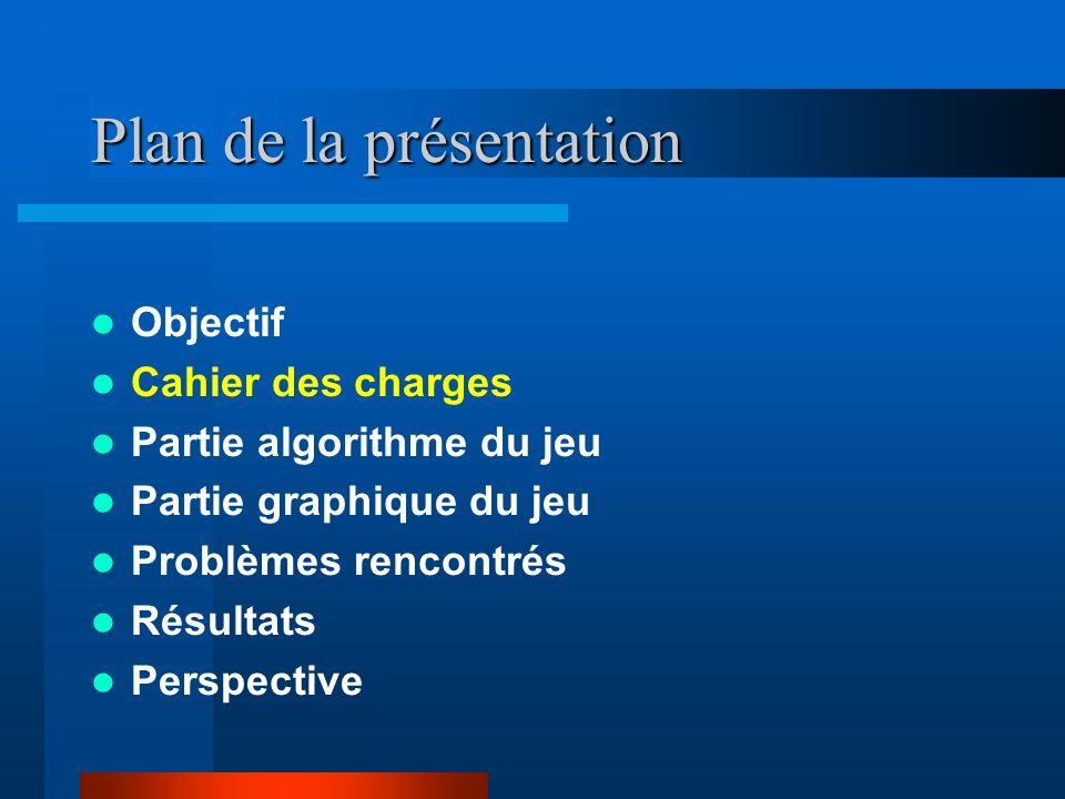 Plan de la présentation Objectif Cahier des charges Partie algorithme du jeu Partie graphique du jeu Problèmes rencontrés Résultats Perspective