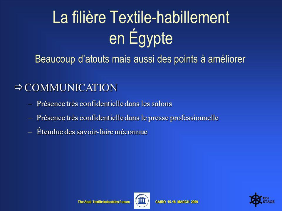 The Arab Textile Industries Forum CAIRO 15-16 MARCH 2009 CAIRO 15-16 MARCH 2009 La filière Textile-habillement en Égypte Beaucoup datouts mais aussi des points à améliorer Beaucoup datouts mais aussi des points à améliorer COMMUNICATION COMMUNICATION –Présence très confidentielle dans les salons –Présence très confidentielle dans le presse professionnelle –Étendue des savoir-faire méconnue