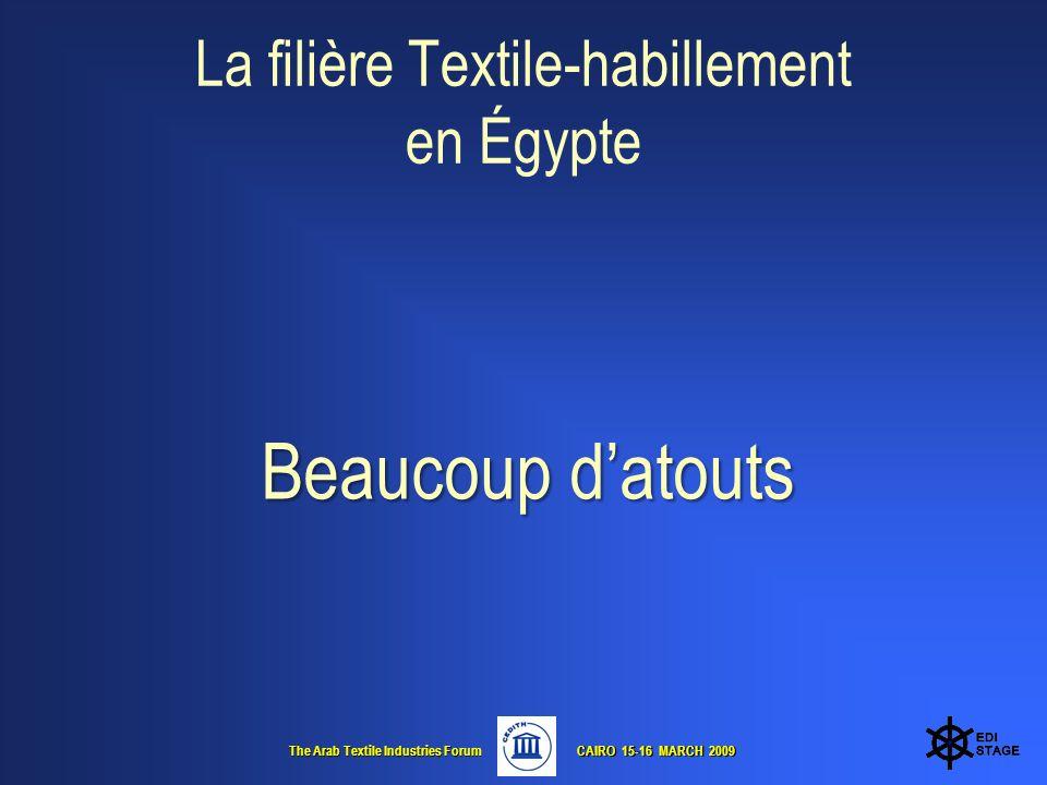 The Arab Textile Industries Forum CAIRO 15-16 MARCH 2009 CAIRO 15-16 MARCH 2009 La filière Textile-habillement en Égypte Beaucoup datouts Beaucoup datouts