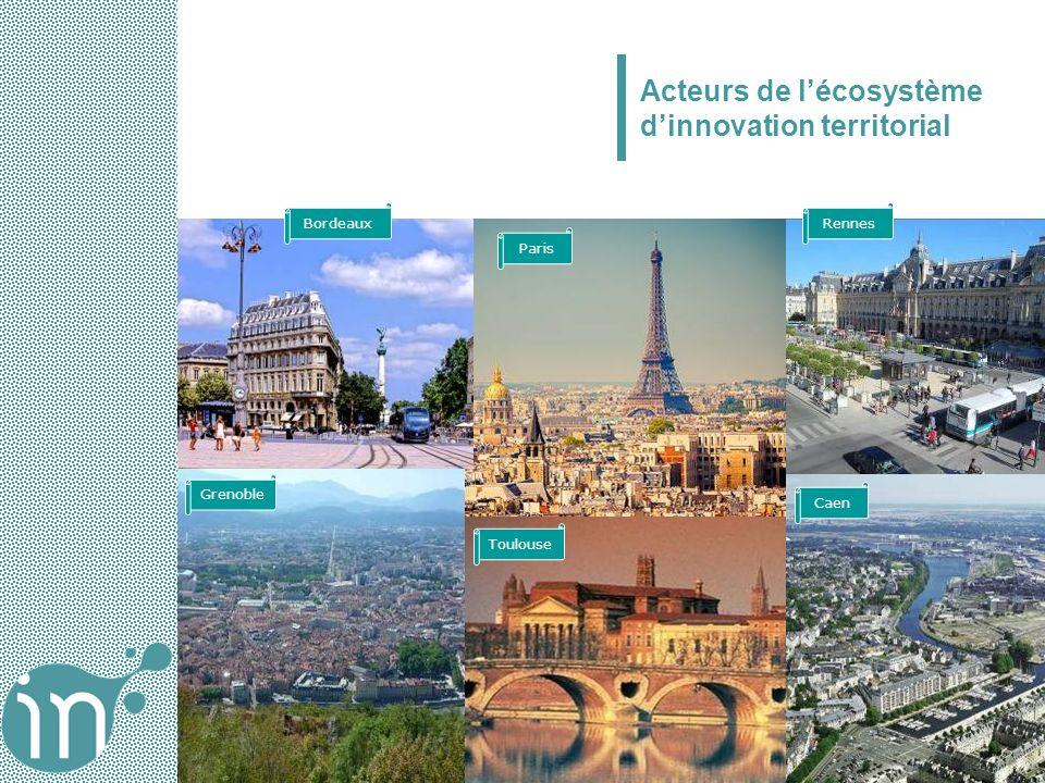 Acteurs de lécosystème dinnovation territorial Bordeaux Paris Rennes Caen Grenoble Toulouse