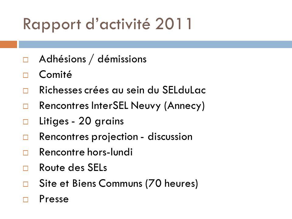 Budget Francs 2012