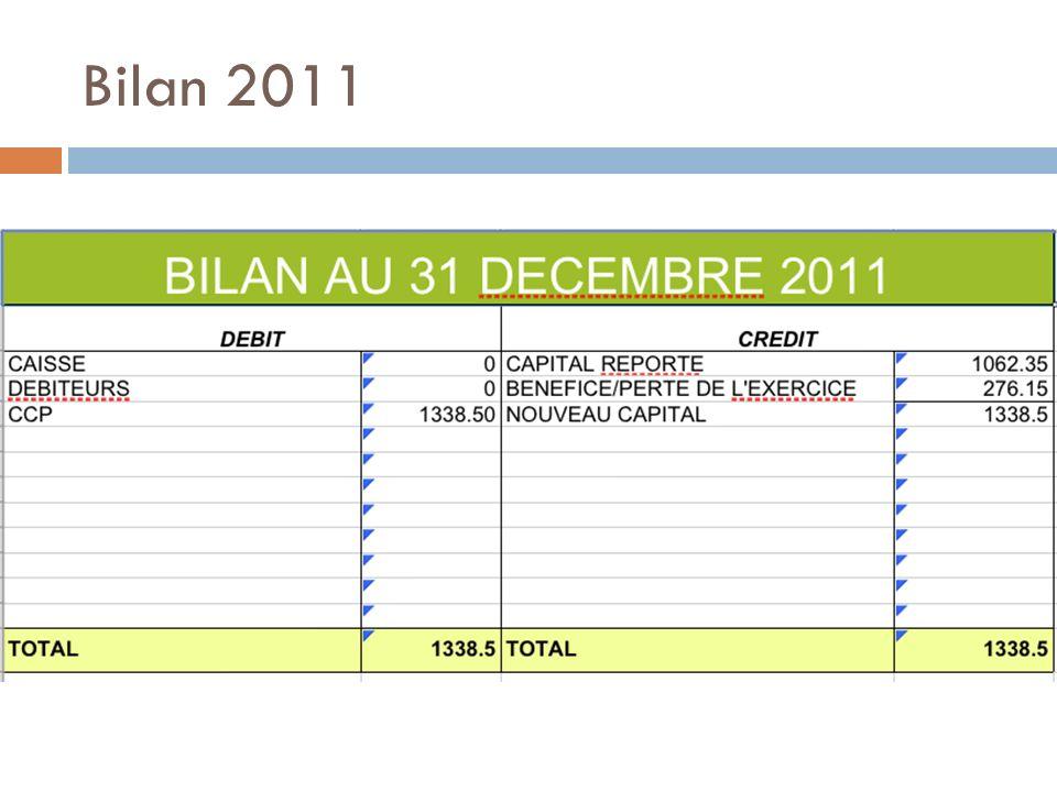 Comptes 2011