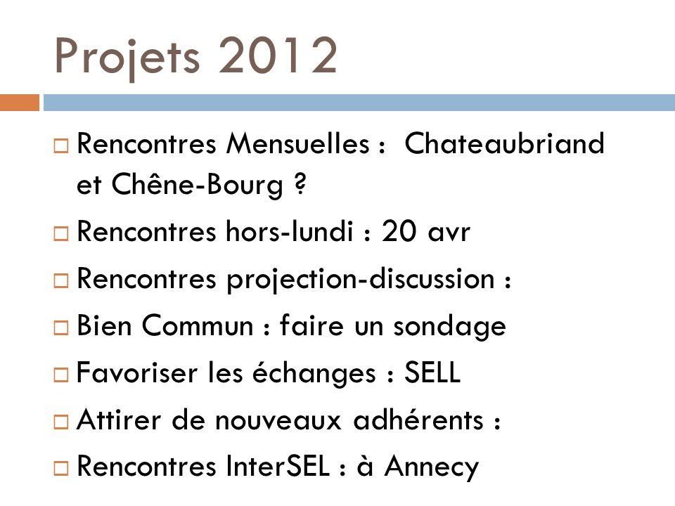 Projets 2012 Rencontres Mensuelles : Chateaubriand et Chêne-Bourg .
