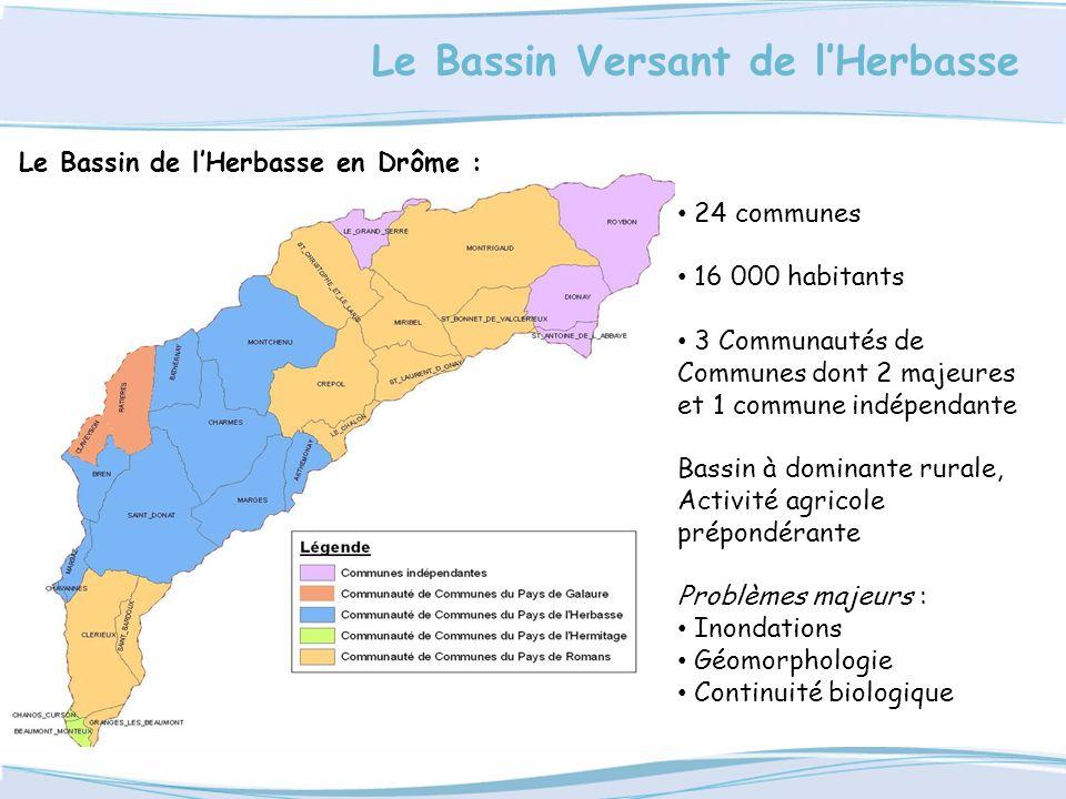 Le Bassin de lHerbasse en Drôme : 24 communes 16 000 habitants 3 Communautés de Communes dont 2 majeures et 1 commune indépendante Bassin à dominante