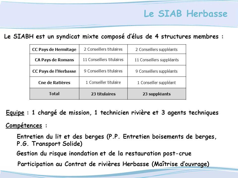 Le SIAB Herbasse Le SIABH est un syndicat mixte composé délus de 4 structures membres : CC Pays de Hermitage 2 Conseillers titulaires 2 Conseillers su