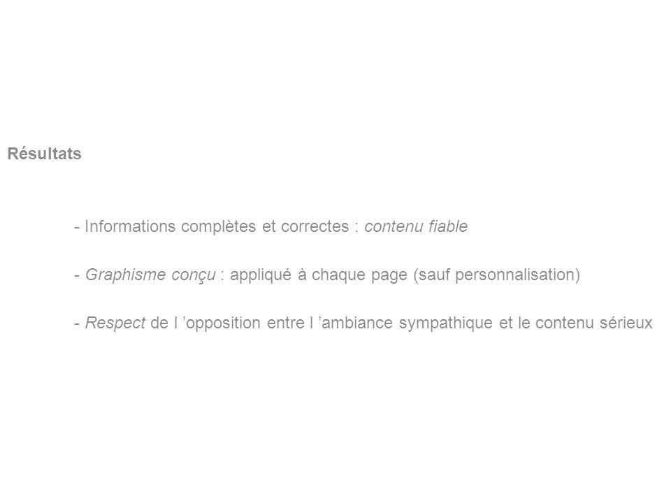 BERNARDIN Benoît Lycée Louis Pergaud Résultats - Informations complètes et correctes : contenu fiable - Graphisme conçu : appliqué à chaque page (sauf