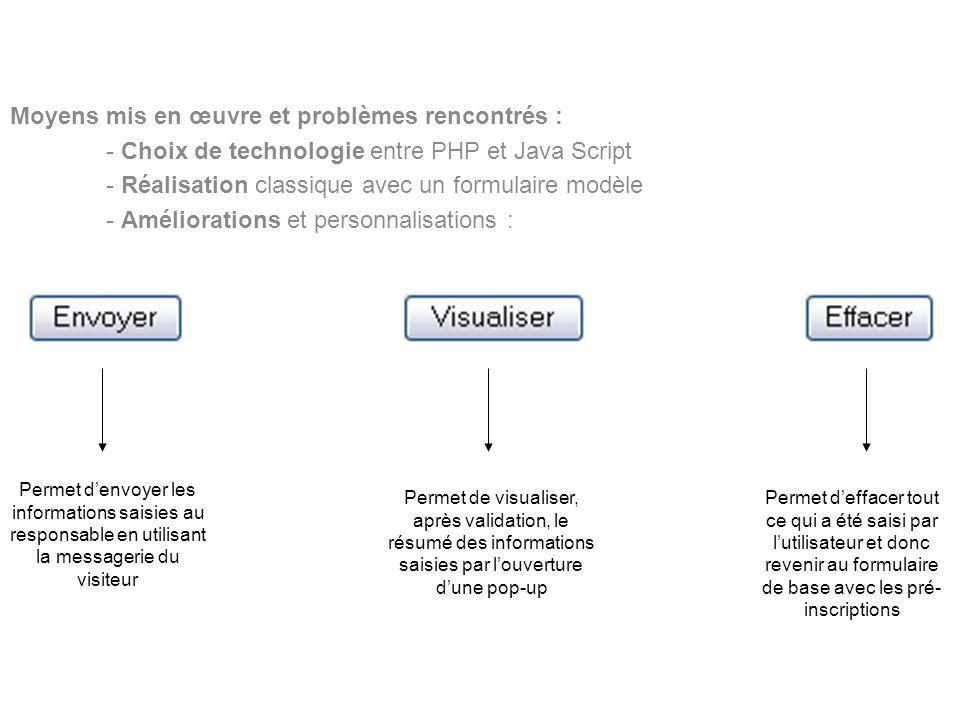 BERNARDIN Benoît Lycée Louis Pergaud Moyens mis en œuvre et problèmes rencontrés : - Choix de technologie entre PHP et Java Script - Réalisation class