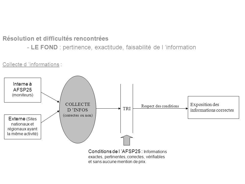 BERNARDIN Benoît Lycée Louis Pergaud Résolution et difficultés rencontrées - LE FOND : pertinence, exactitude, faisabilité de l information Collecte d