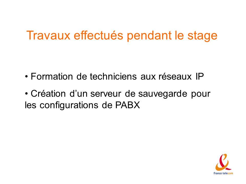 Travaux effectués pendant le stage Formation de techniciens aux réseaux IP Création dun serveur de sauvegarde pour les configurations de PABX