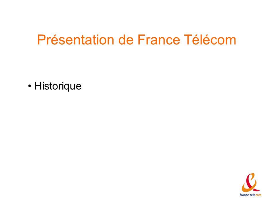 Présentation de France Télécom Historique