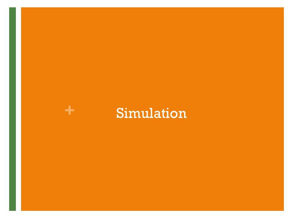 + Simulation