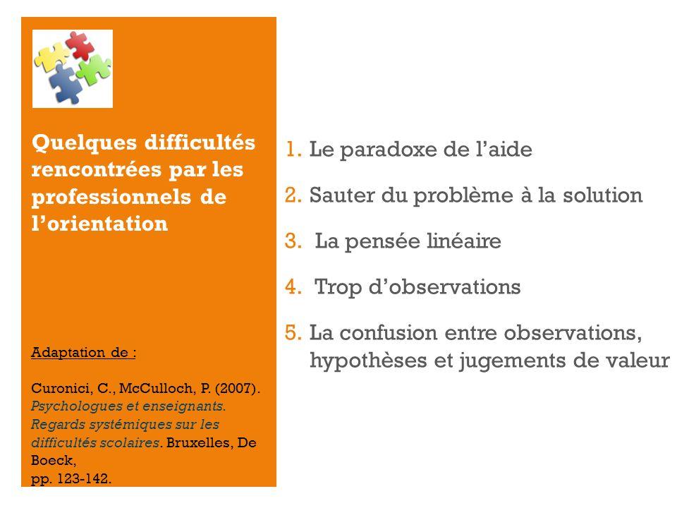 + 1.Le paradoxe de laide 2.Sauter du problème à la solution 3. La pensée linéaire 4. Trop dobservations 5.La confusion entre observations, hypothèses